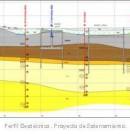 Perfil Geotécnico. Proyecto de Soterramiento